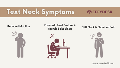 infographic that shows why you get text neck and shoulder pain