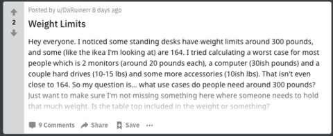 is standing desk has a load capacity from reddit board