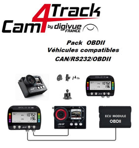 PACK CAM4TRACK VHC HD1 AIM GPS SOLO 2 DL OBDII CAN SERIE SMARTYCAM HD
