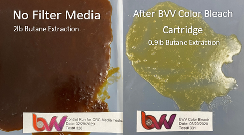 BVV™ Color Bleach Results Test