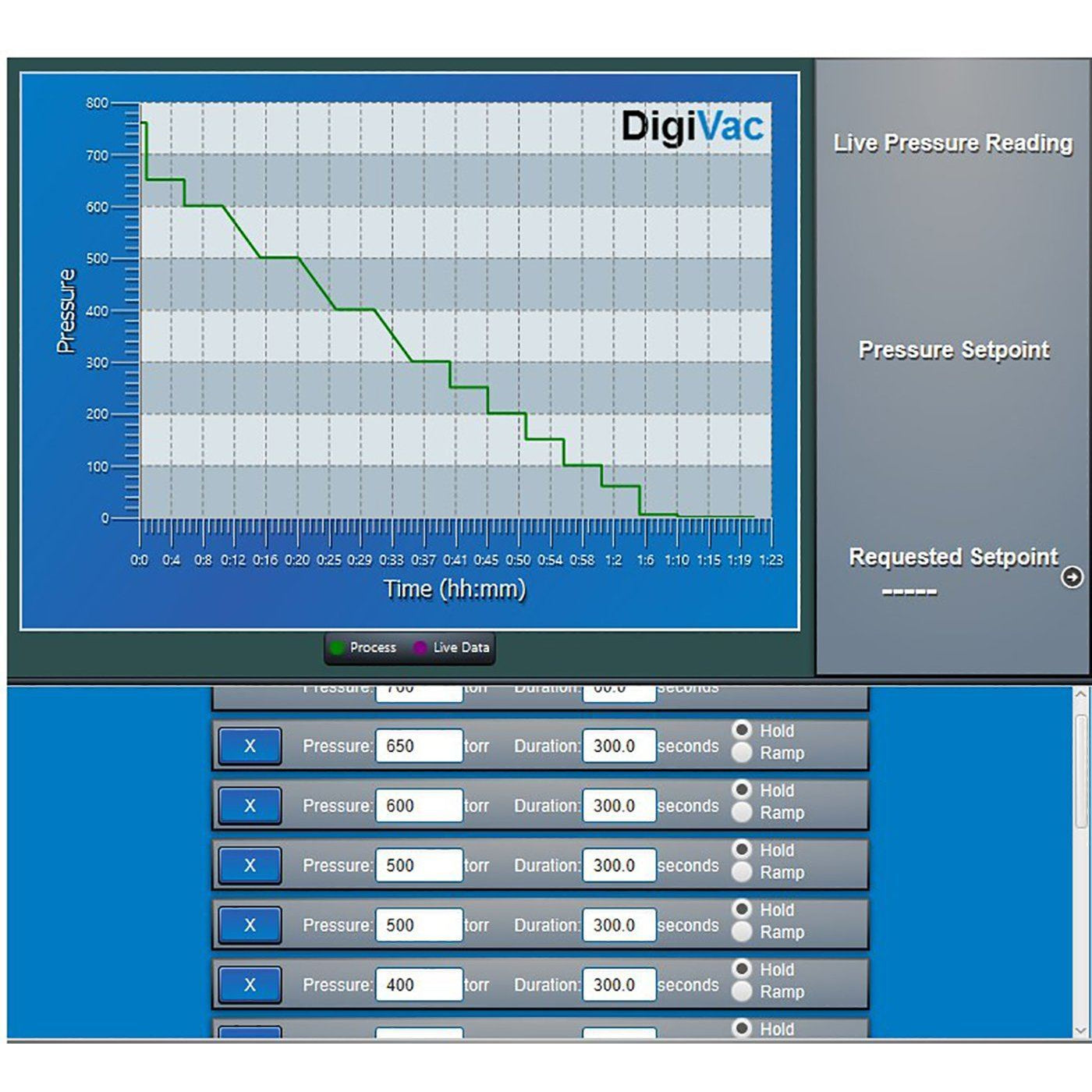 Digivac Vapor Pressure Controller Shop All Categories DigiVac