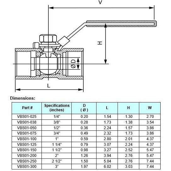 Stainless Steel (316) Ball Valve - 1 Piece Standard Port, 1,000 PSI (WOG) Shop All Categories DuraChoice