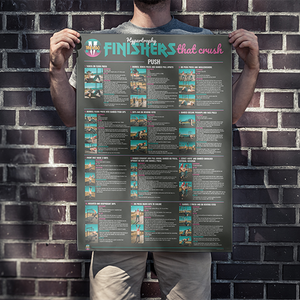 Thundrbro Hypertrophy Finishers Poster (Set of 5)