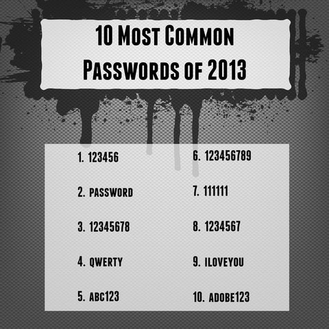 10 most common passwords of 2013