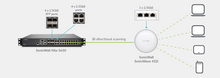 Load image into Gallery viewer, SonicWall NSa 5650