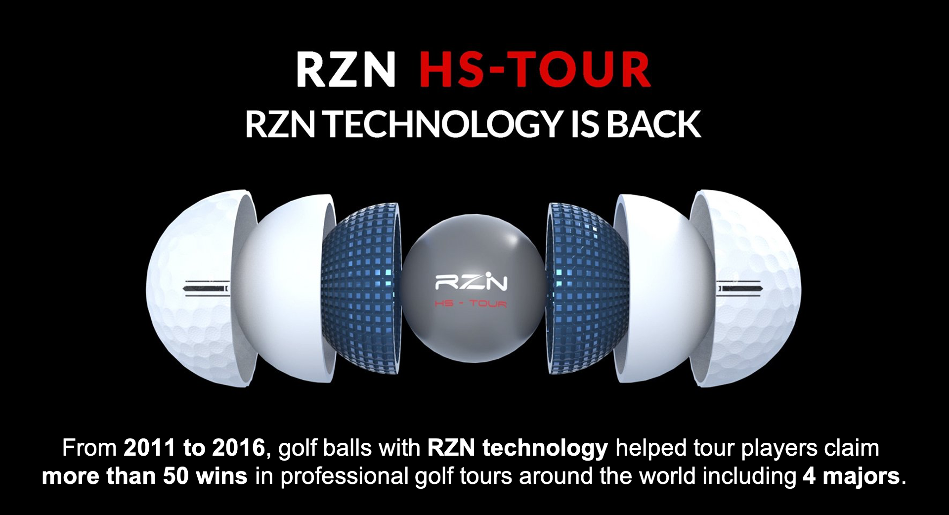 RZN Golf Balls Review by The Hackers Paradise
