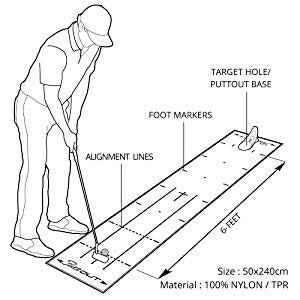 Puttout Putting Mat Instructions