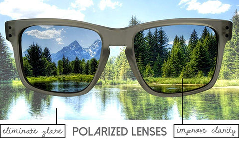 045b840cc3913 Polarized Replacement Lenses for Ray Ban RB4115 Fast   Furious - Multiple  Colors