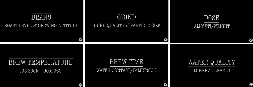 Black background and white text boxes of all of the topics, which are as follows: Beans: Roast Level & Growing Altitude, Grind: Grind Quality and Particle Size, Dose: Amount/Weight, Brew Temperature: 195-205 degrees Fahrenheit / 90.5-96 degrees Celsius, Brew Time: Water Contact/Immersion, and Water Quality: Mineral Levels