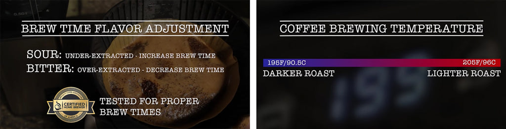 Two pictures describing Brew Time Flavor Adjustment and Coffee Brewing Temperatures. For Brew Time and Flavor Adjustment the Specialty Coffee Association of America says that if your coffee is sour, it is under extracted, meaning you should increase your brew time. If your coffee is bitter, it is over-extracted, and you should decrease your brew time. For Coffee Temperatures, darker roasts should be brewed at 195 degrees Fahrenheit or 90.5 degrees Celsius. Lighter Roasts should be brewed at 205 degrees Fahrenheit, or 96 degrees Celsius.