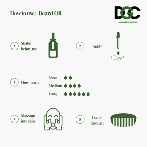 Beard Oil - How to use guide