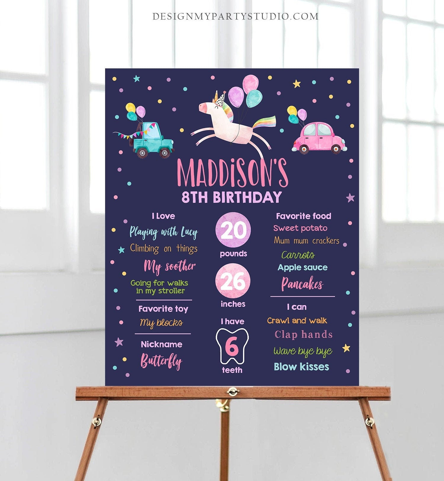 Editable Unicorn Birthday Milestones Sign Drive By Birthday Girl First Birthday Magical Drive Through Parade Poster Corjl Printable 0336