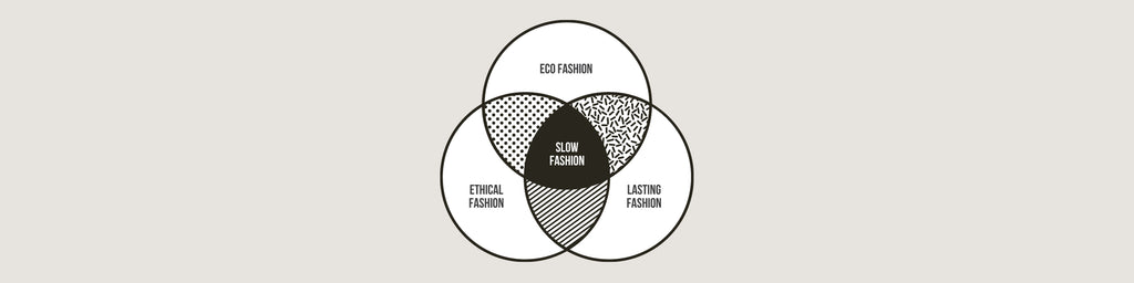 Why We Are a Slow Fashion Brand