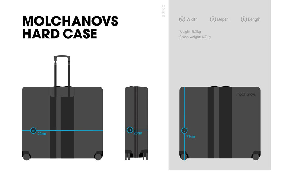 Molchanovs - Hard Case