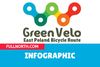 Green Velo: Best Cycling Trail in Poland