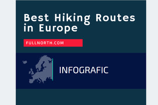 Best Hiking Routes in Europe (infographic)
