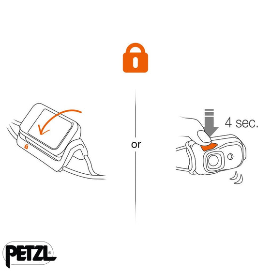Petzl Bindi® | Headlamps - fullnorth.com