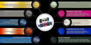 20 COLOR VARIETY PACK  (Epoxy,Paint,Color,Art) Black Diamond Pigments® - Black Diamond Pigments