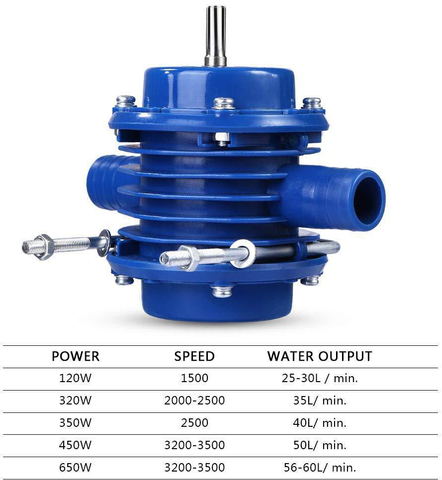 Specifications of the Micro Self-Priming Pump's power, speed and water output