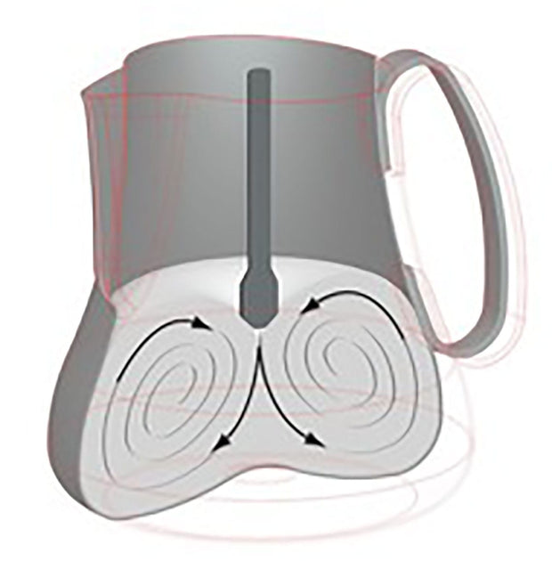 Toroid Steaming Pitchers