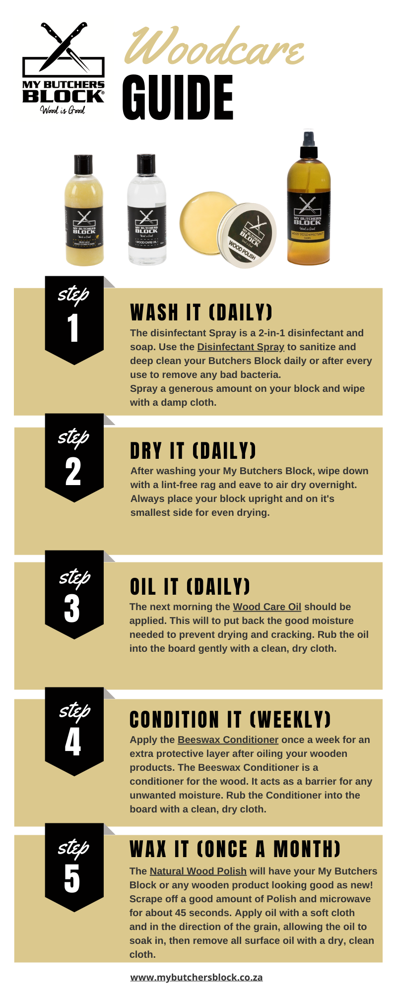 5 Step Woodcare Guide