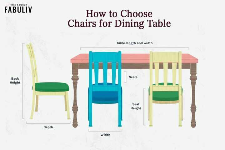 choose dining table seating