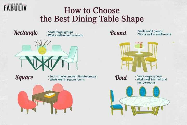 how to choose a dining table shape