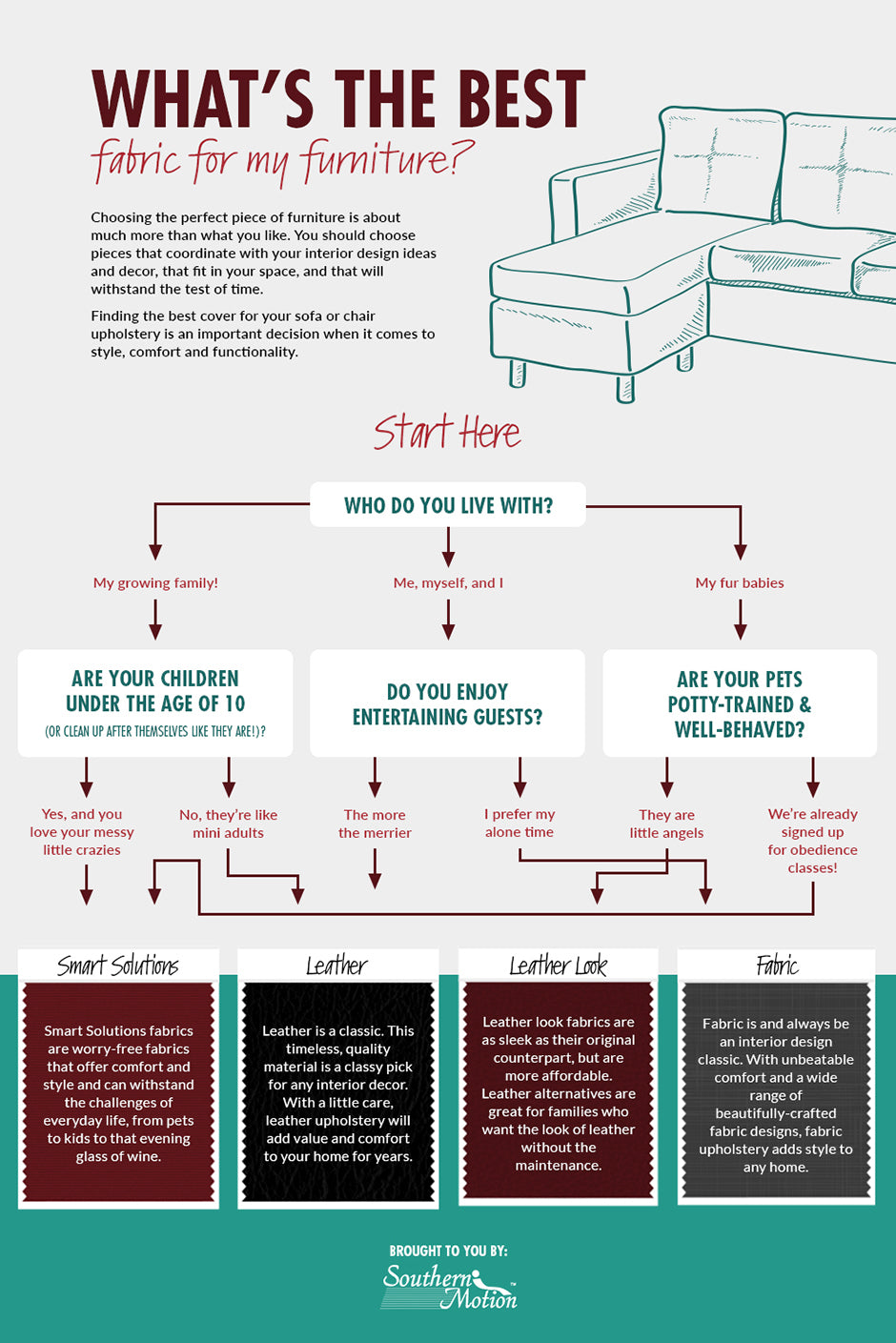 how to choose fabric for furniture