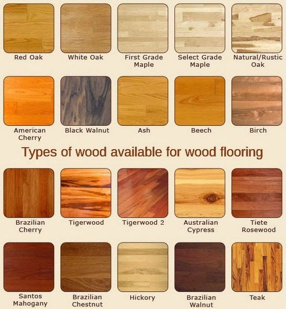 wooden flooring for sustainable home decor