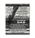 CANVAS - You are My Dad - yenyenstore