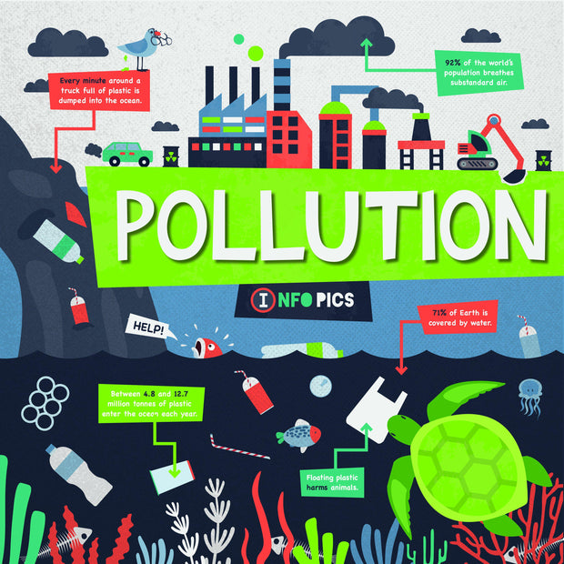 InfoPics: Pollution | Children's Books | Non-Fiction Books | BookLife Publishing Ltd