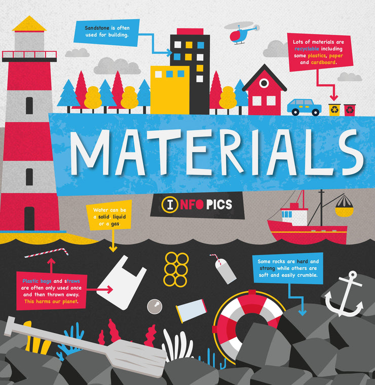 InfoPics: Materials | Children's Books | Non-Fiction Books | BookLife Publishing Ltd