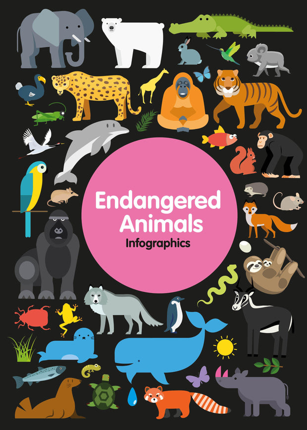 Infographics: Endangered Animals | Children's Books | Non-Fiction Books | BookLife Publishing Ltd