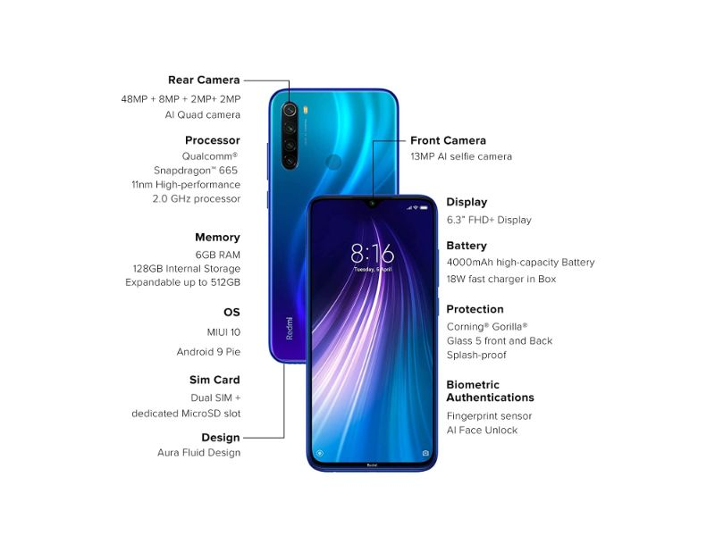 Xiaomi Redmi 8 64GB Blue