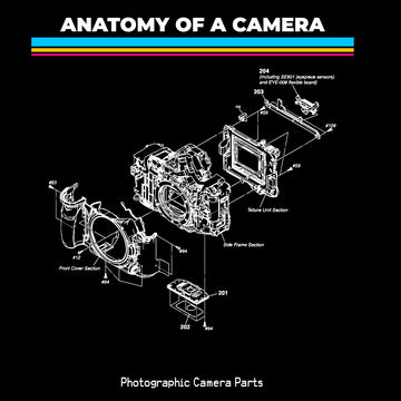 Anatomy of a camera Retro optic camera