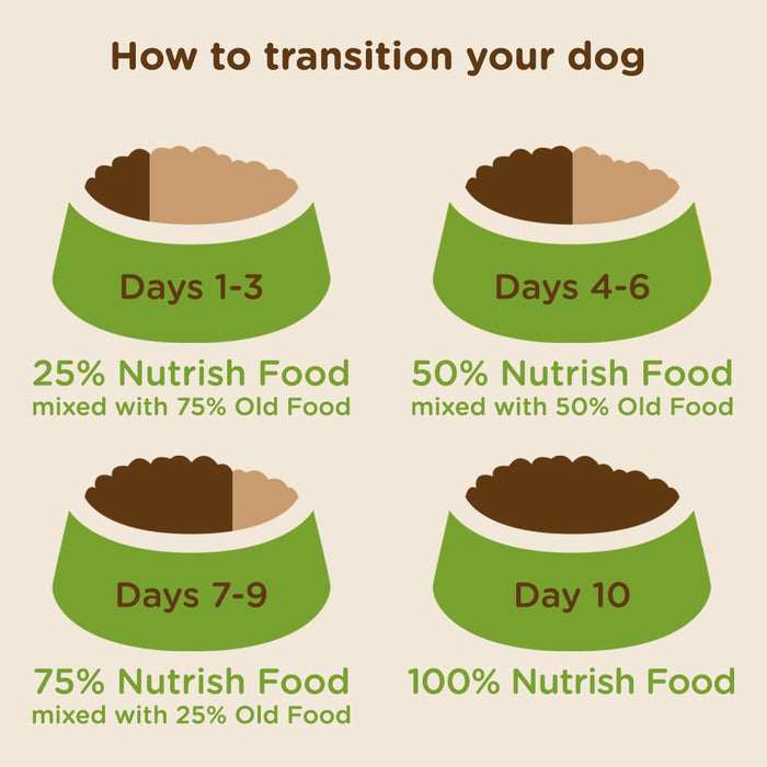Rachael Ray Nutrish Natural Beef, Pea, & Brown Rice Recipe Dry Dog Food