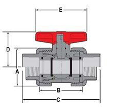 Spears Double Union Ball Valve - Slip & FPT