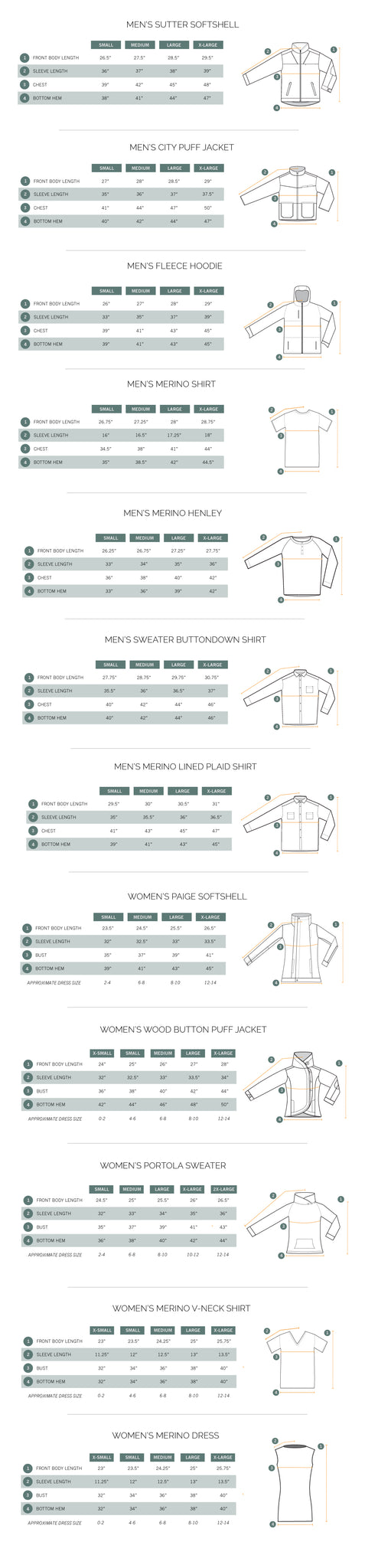 Mens jacket fitting guide
