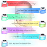 7 Color PDT Light Mask | Portable Photon Acne Treatment | Wrinkle Removal Anti-aging Skin