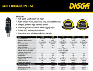 DIGGA PD4-5 AUGER DRIVE - 75mm Square Shaft, Suits-EXCAVATOR, SKID STEER, LOADER, BOBCAT