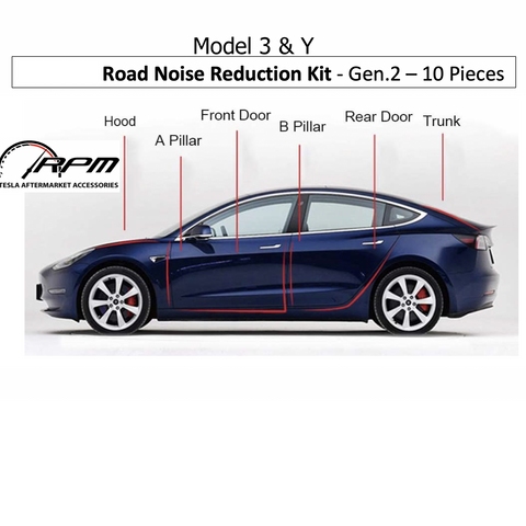Turn Signal Indicator Skin Wraps Autopilot 2. Fits Model S-3-X-Y