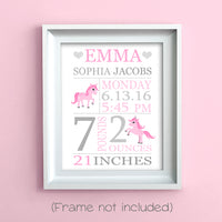 unicorn birth stats print