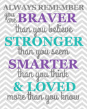 Always Remember, Braver Than You Believe Quote, Nursery Decor, Girl's Room Decor, Chevron, Turquoise Grey Purple, Baby Girl, Canvas Nursery