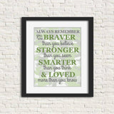 Always remember quote for baby boy room on green and gray camo.