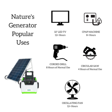 Nature's Generator Gold System - Solar Power Generator  Full Solar Power System - Solar Generator