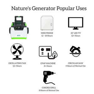 Natures Generator - (without solar panels)