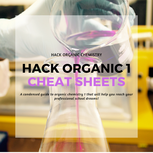 Hack Organic 1 Cheat Sheets
