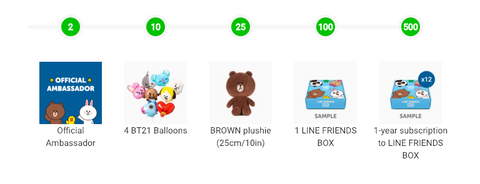 LINE FRIENDS BOX Giveaway