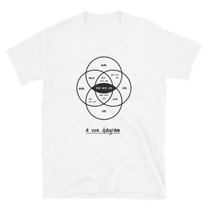 A Ven Diagram T-Shirt