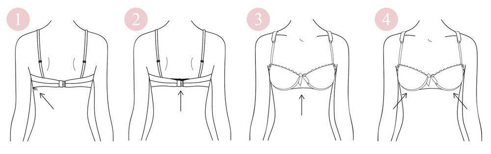 Fitting your waist band on your bra